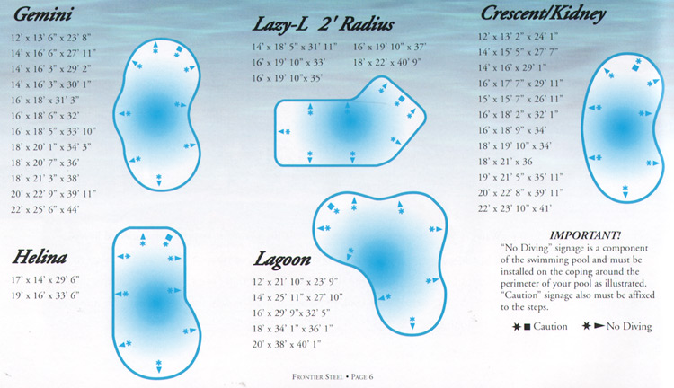 Inground Pools Shapes inground pools shapes once decided to add a pool your backyard and